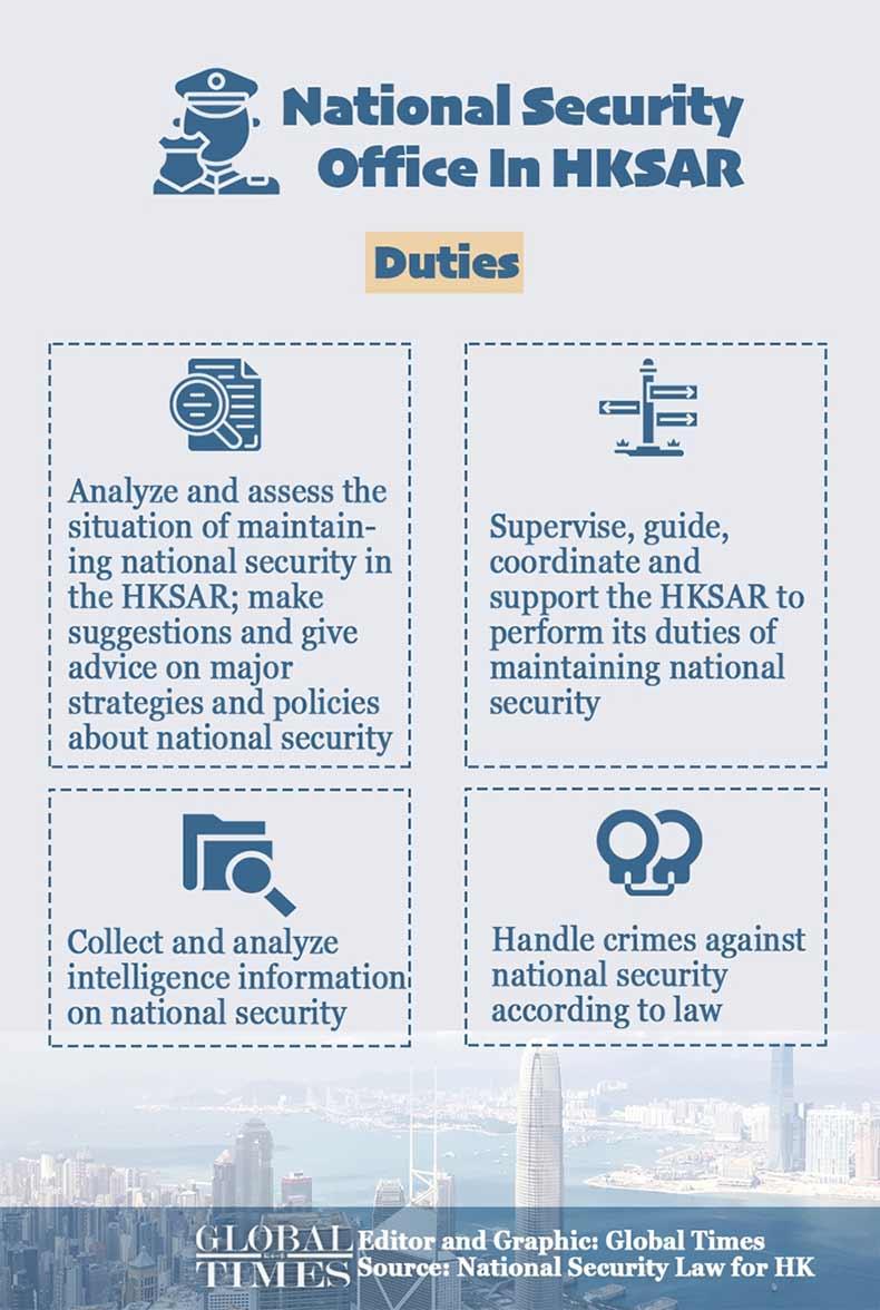 National Security Law, Hong Kong SAR