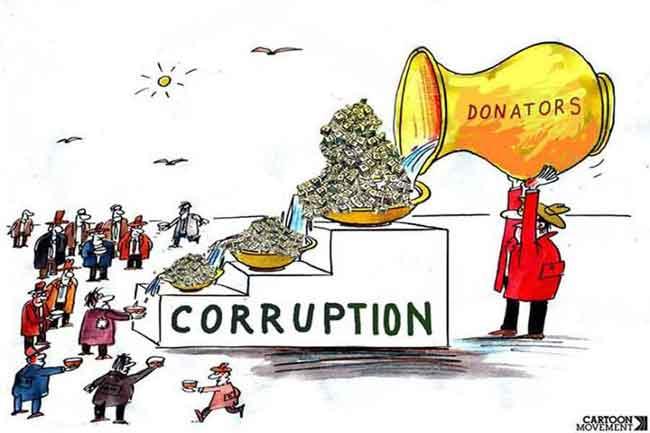 पुँजीवाद, दातृ निकाय र भ्रष्टाचार