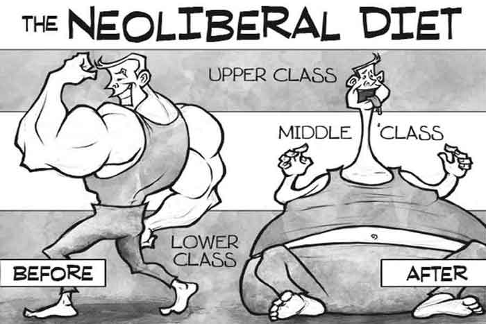 Class structure in Neoliberalism.