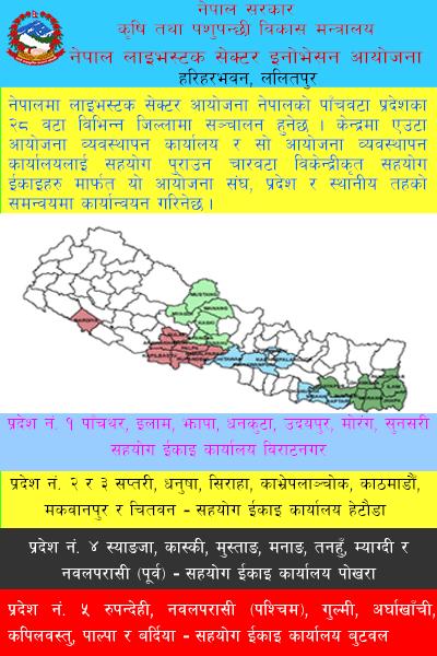 नेपाल लाइभस्टक सेक्टर इनोभेसन आयोजना